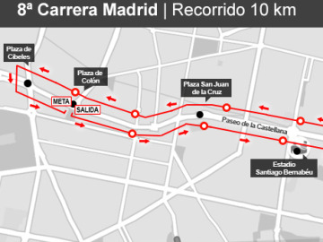 Carrera Ponle Freno Madrid