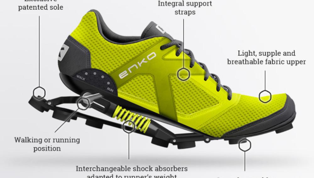 Zapatillas con amortiguación Enko